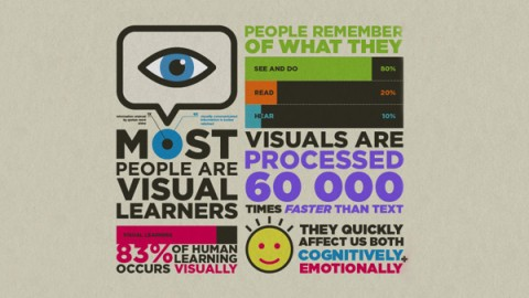 3 ways data visualisation can revolutionise your workspace