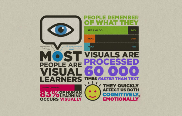 Word & images about visual learning